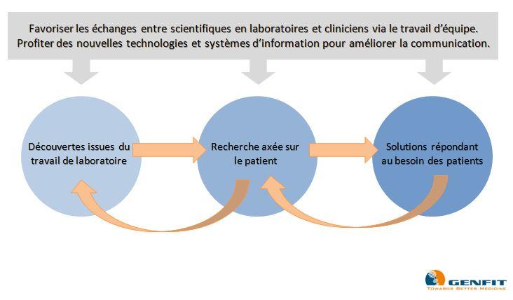 science-translaFR